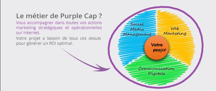 Le métier de Purple Cap : social média management, web marketing et communication digitale au service de votre projet